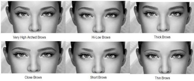 Les différentes formes de sourcils